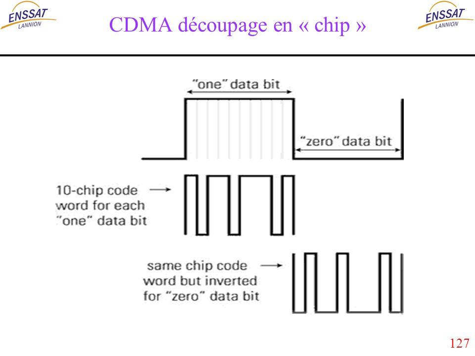 127 CDMA découpage en « chip »
