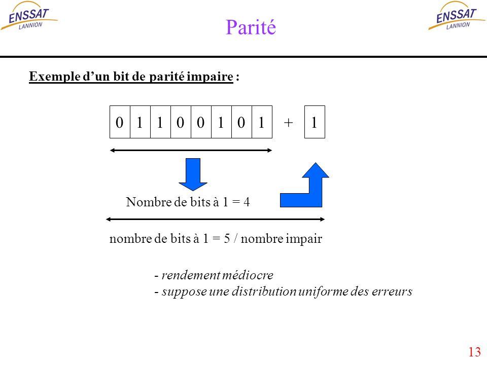 13 Parité 01100101 Exemple dun bit de parité impaire : + 1 Nombre de bits à 1 = 4 nombre de bits à 1 = 5 / nombre impair - rendement médiocre - suppose une distribution uniforme des erreurs