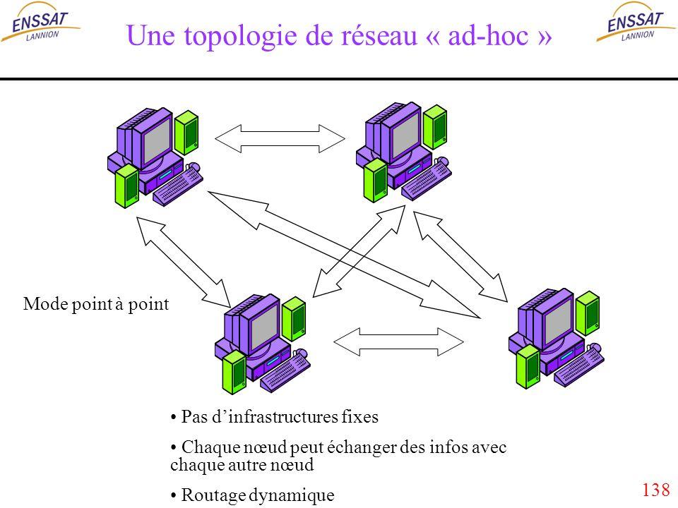 138 Une topologie de réseau « ad-hoc » Mode point à point Pas dinfrastructures fixes Chaque nœud peut échanger des infos avec chaque autre nœud Routage dynamique