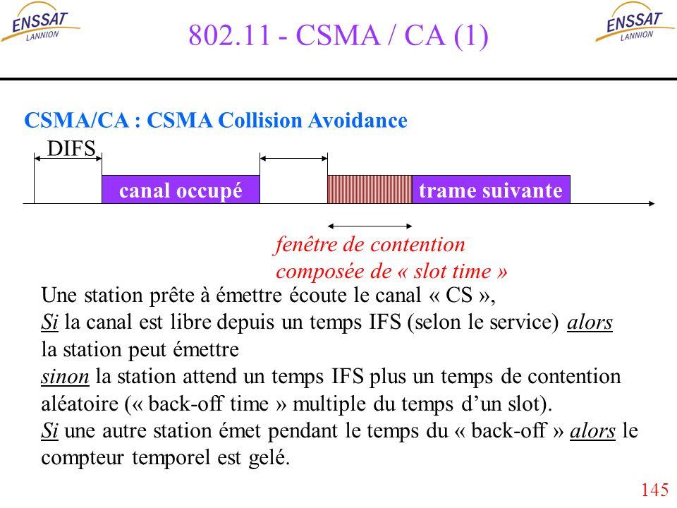 145 802.11 - CSMA / CA (1) canal occupétrame suivante DIFS fenêtre de contention composée de « slot time » CSMA/CA : CSMA Collision Avoidance Une station prête à émettre écoute le canal « CS », Si la canal est libre depuis un temps IFS (selon le service) alors la station peut émettre sinon la station attend un temps IFS plus un temps de contention aléatoire (« back-off time » multiple du temps dun slot).