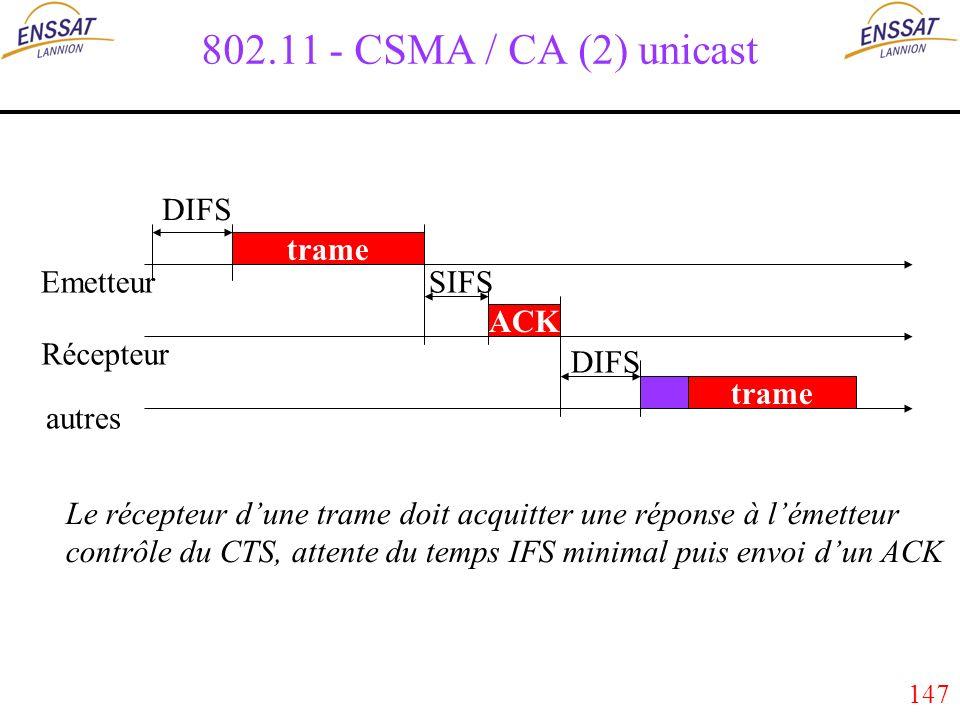 147 802.11 - CSMA / CA (2) unicast trame ACK trame SIFS DIFS Emetteur Récepteur autres Le récepteur dune trame doit acquitter une réponse à lémetteur contrôle du CTS, attente du temps IFS minimal puis envoi dun ACK DIFS