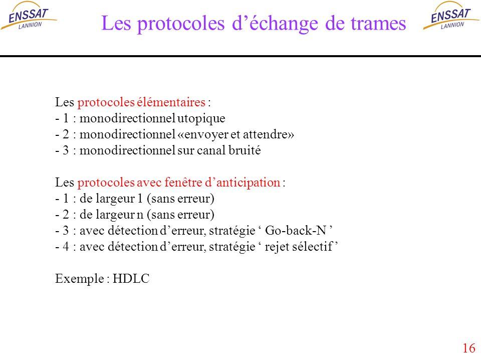 16 Les protocoles déchange de trames Les protocoles élémentaires : - 1 : monodirectionnel utopique - 2 : monodirectionnel «envoyer et attendre» - 3 : monodirectionnel sur canal bruité Les protocoles avec fenêtre danticipation : - 1 : de largeur 1 (sans erreur) - 2 : de largeur n (sans erreur) - 3 : avec détection derreur, stratégie Go-back-N - 4 : avec détection derreur, stratégie rejet sélectif Exemple : HDLC