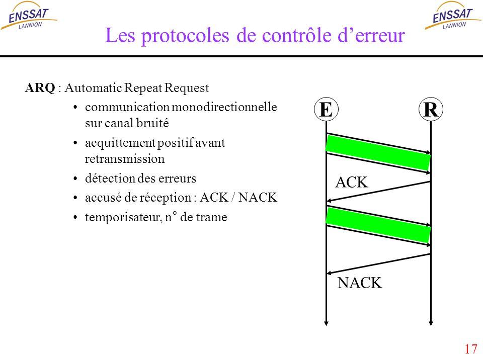 17 Les protocoles de contrôle derreur ARQ : Automatic Repeat Request communication monodirectionnelle sur canal bruité acquittement positif avant retransmission détection des erreurs accusé de réception : ACK / NACK temporisateur, n° de trame ER ACK NACK