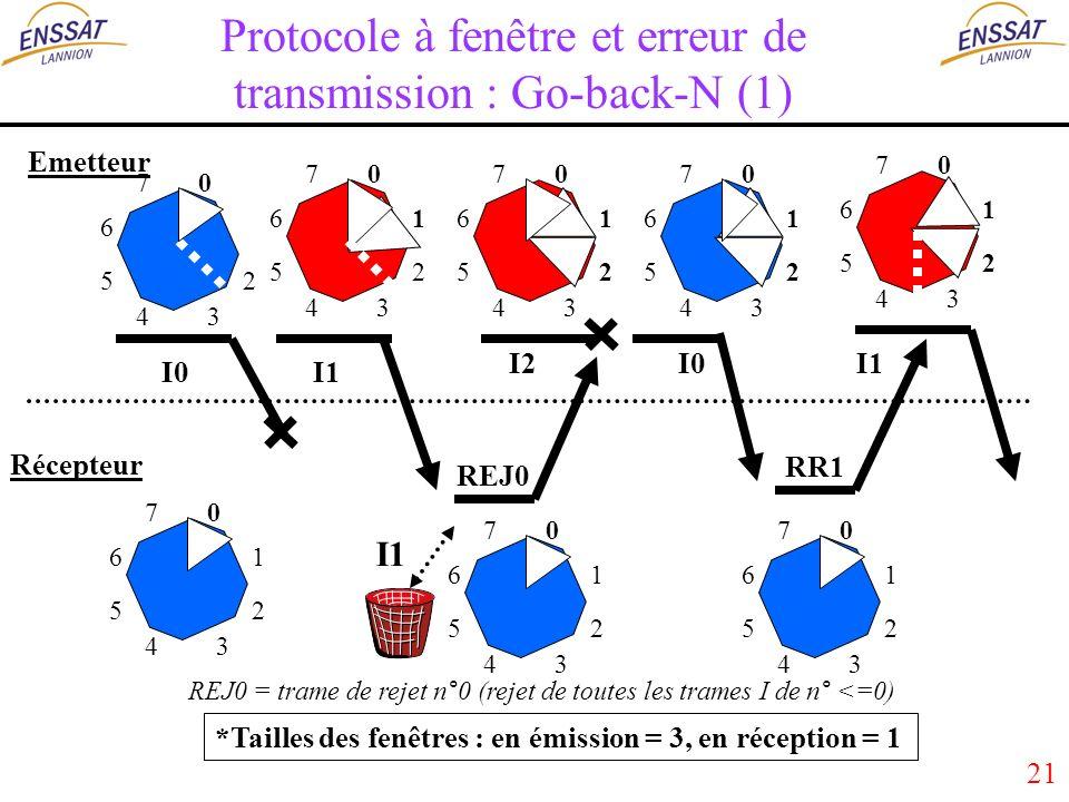 21 Protocole à fenêtre et erreur de transmission : Go-back-N (1) 0 2 34 5 6 7 0 1 2 34 5 6 7 Emetteur Récepteur I0I1 I2 REJ0 RR1 1 2 34 5 6 700 1 2 34 5 6 7 I1 0 1 2 34 5 6 70 1 2 34 5 6 7 I0 0 1 2 34 5 6 7 0 1 2 34 5 6 7 I1 *Tailles des fenêtres : en émission = 3, en réception = 1 REJ0 = trame de rejet n°0 (rejet de toutes les trames I de n° <=0)