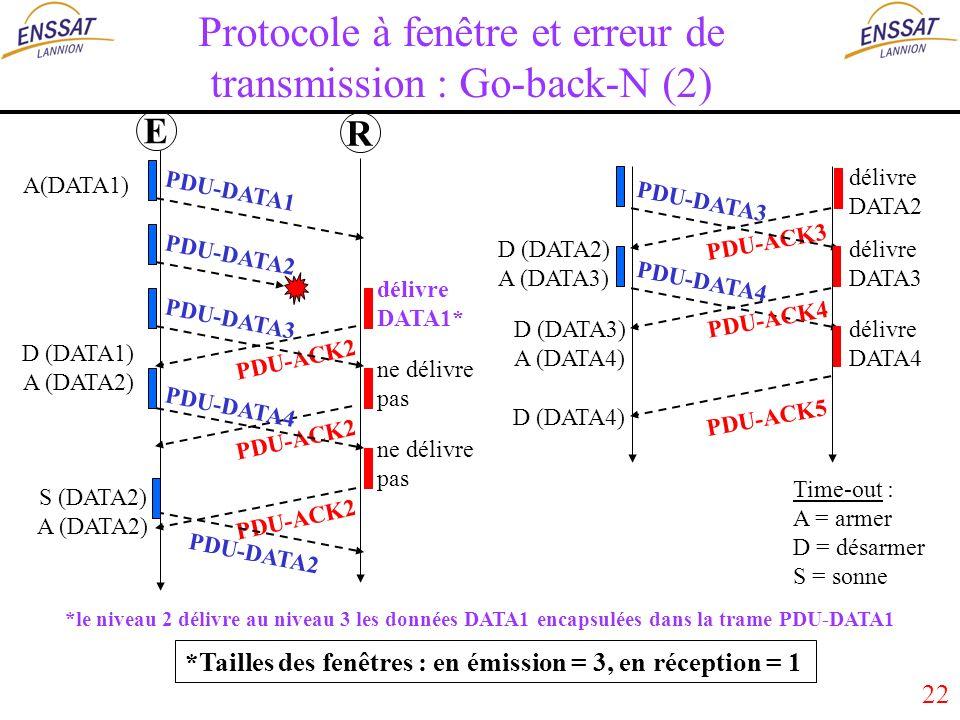 22 Protocole à fenêtre et erreur de transmission : Go-back-N (2) E R PDU-DATA1 PDU-ACK2 PDU-DATA2 PDU-DATA3 délivre DATA1* ne délivre pas PDU-ACK2 PDU-DATA4 ne délivre pas PDU-ACK2 S (DATA2) A (DATA2) PDU-DATA2 délivre DATA2 PDU-ACK3 D (DATA2) A (DATA3) PDU-DATA3 PDU-DATA4 délivre DATA3 délivre DATA4 D (DATA3) A (DATA4) PDU-ACK4 PDU-ACK5 Time-out : A = armer D = désarmer S = sonne D (DATA1) A (DATA2) A(DATA1) D (DATA4) *Tailles des fenêtres : en émission = 3, en réception = 1 *le niveau 2 délivre au niveau 3 les données DATA1 encapsulées dans la trame PDU-DATA1