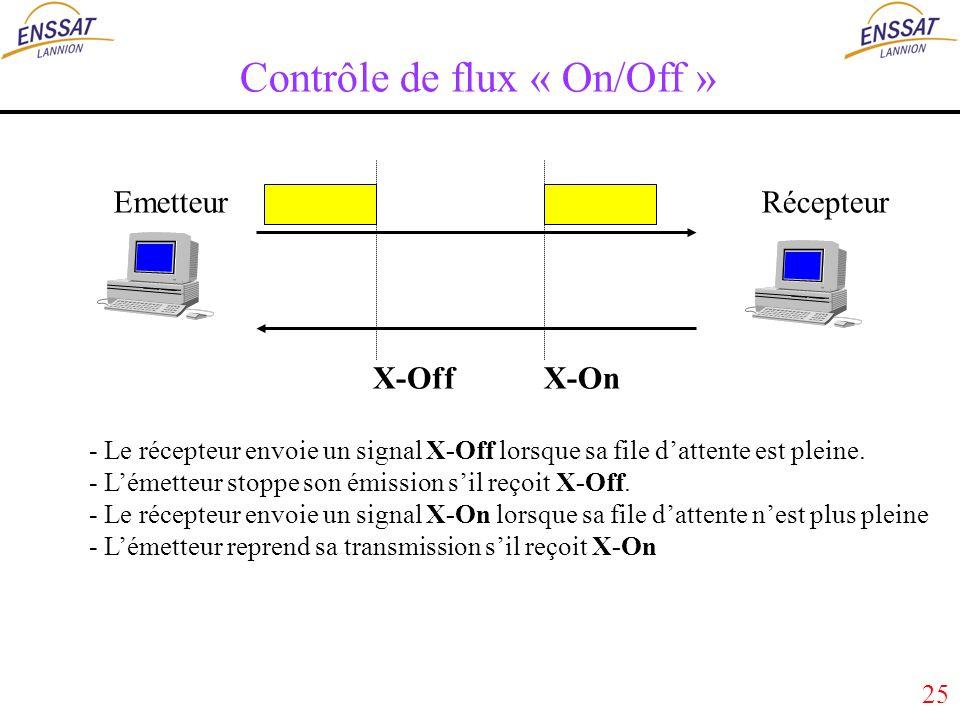 25 Contrôle de flux « On/Off » EmetteurRécepteur X-OnX-Off - Le récepteur envoie un signal X-Off lorsque sa file dattente est pleine.