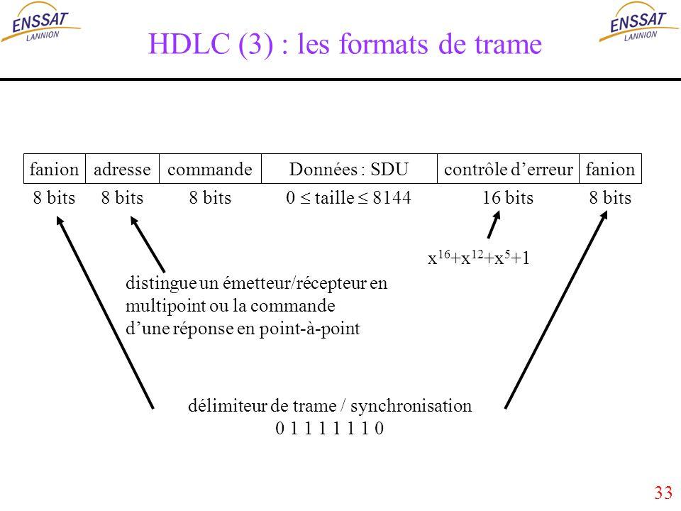 33 HDLC (3) : les formats de trame fanionadressecontrôle derreurDonnées : SDUfanioncommande 8 bits 16 bits 0 taille 8144 8 bits délimiteur de trame / synchronisation 0 1 1 1 1 1 1 0 distingue un émetteur/récepteur en multipoint ou la commande dune réponse en point-à-point x 16 +x 12 +x 5 +1