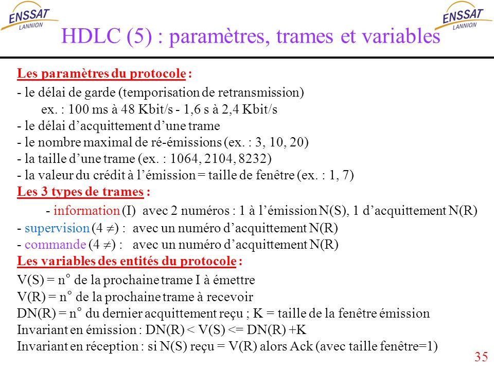 35 HDLC (5) : paramètres, trames et variables Les paramètres du protocole : - le délai de garde (temporisation de retransmission) ex.