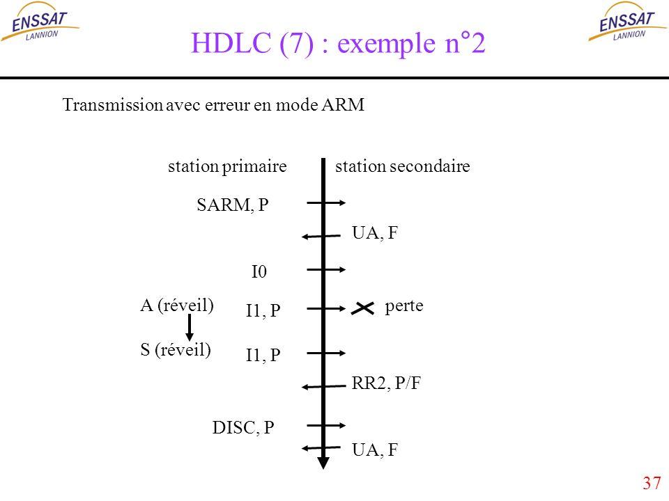 37 HDLC (7) : exemple n°2 Transmission avec erreur en mode ARM SARM, P UA, F I0 I1, P RR2, P/F DISC, P UA, F station primairestation secondaire perteA (réveil) S (réveil) I1, P