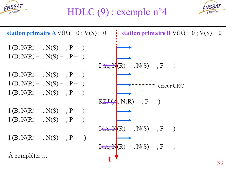 39 HDLC (9) : exemple n°4 I (B, N(R) =, N(S) =, P = ) I (A, N(R) =, N(S) =, F = ) I (B, N(R) =, N(S) =, P = ) REJ (A, N(R) =, F = ) I (B, N(R) =, N(S) =, P = ) I (A, N(R) =, N(S) =, P = ) I (B, N(R) =, N(S) =, P = ) I (A, N(R) =, N(S) =, F = ) À compléter … erreur CRC station primaire B V(R) = 0 ; V(S) = 0station primaire A V(R) = 0 ; V(S) = 0 t
