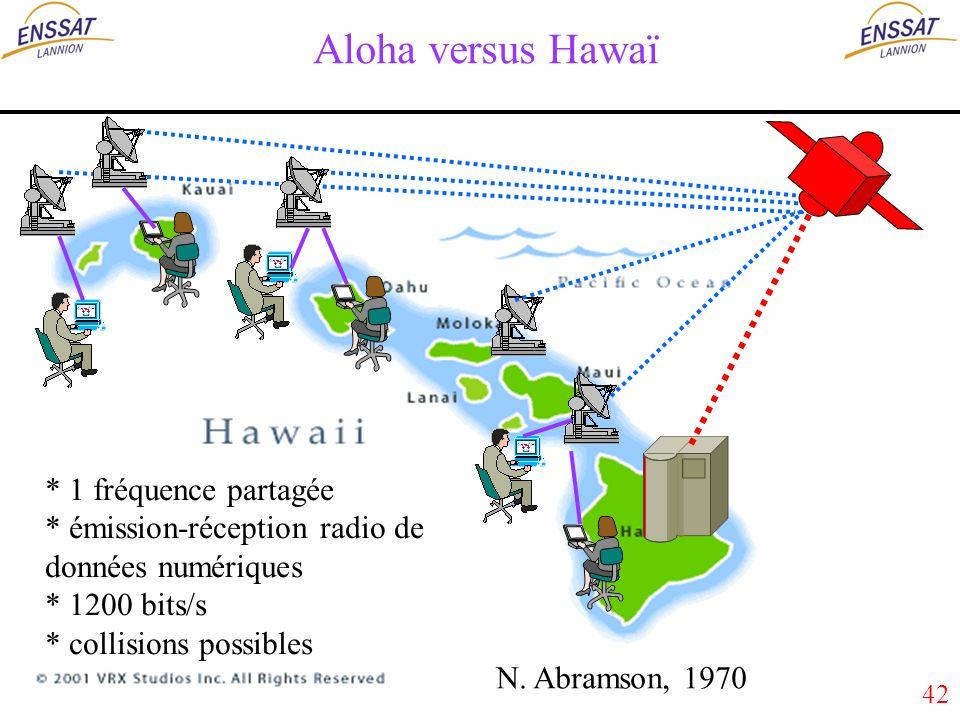 42 Aloha versus Hawaï * 1 fréquence partagée * émission-réception radio de données numériques * 1200 bits/s * collisions possibles N.