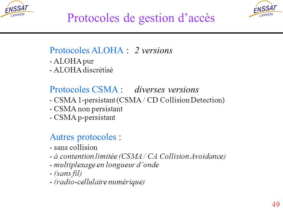 49 Protocoles de gestion daccès Protocoles ALOHA : 2 versions - ALOHA pur - ALOHA discrétisé Protocoles CSMA : diverses versions - CSMA 1-persistant (CSMA / CD Collision Detection) - CSMA non persistant - CSMA p-persistant Autres protocoles : - sans collision - à contention limitée (CSMA / CA Collision Avoidance) - multiplexage en longueur donde - (sans fil) - (radio-cellulaire numérique)