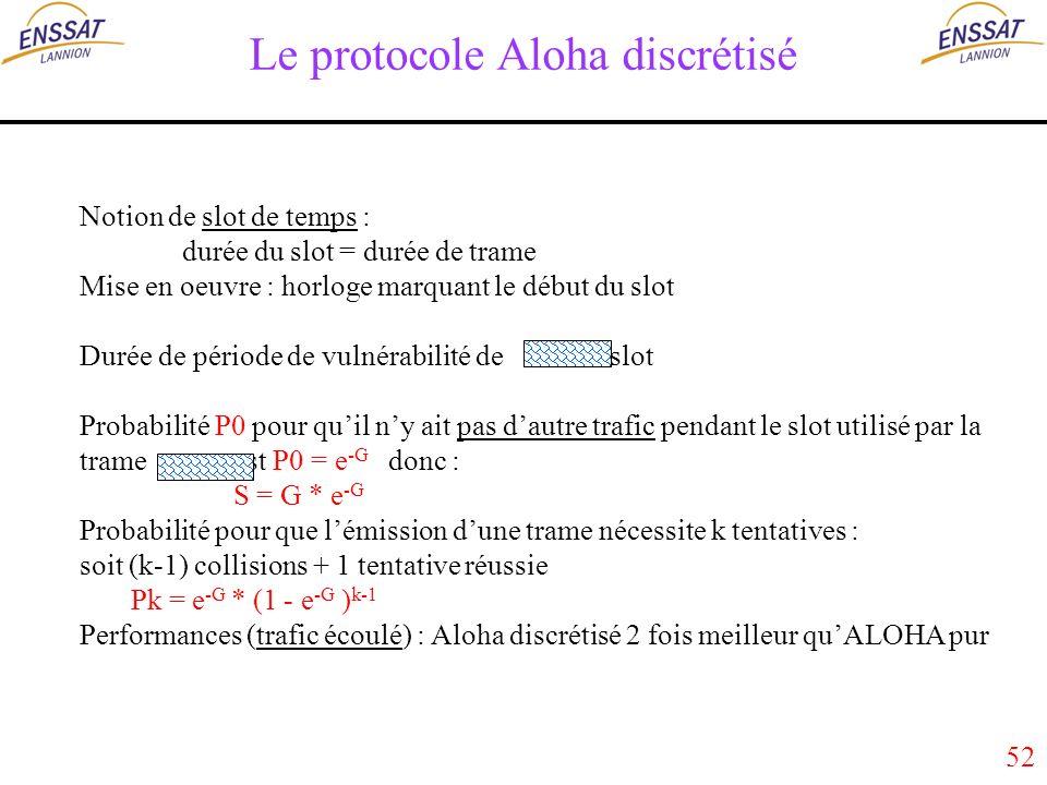 52 Le protocole Aloha discrétisé Notion de slot de temps : durée du slot = durée de trame Mise en oeuvre : horloge marquant le début du slot Durée de période de vulnérabilité de = 1 slot Probabilité P0 pour quil ny ait pas dautre trafic pendant le slot utilisé par la trameest P0 = e -G donc : S = G * e -G Probabilité pour que lémission dune trame nécessite k tentatives : soit (k-1) collisions + 1 tentative réussie Pk = e -G * (1 - e -G ) k-1 Performances (trafic écoulé) : Aloha discrétisé 2 fois meilleur quALOHA pur