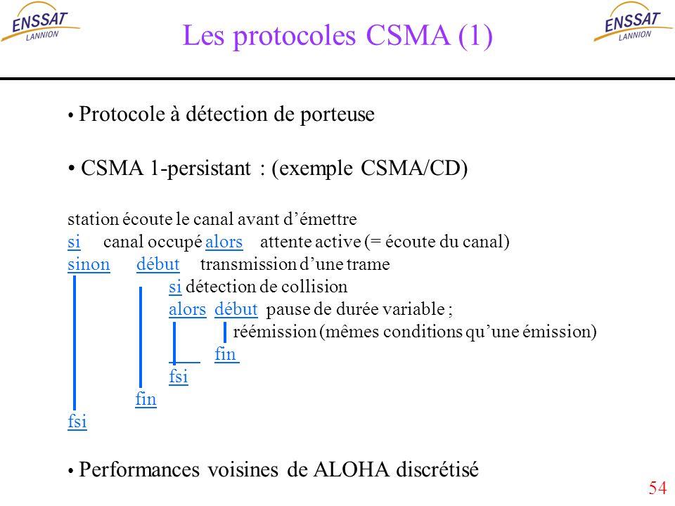54 Les protocoles CSMA (1) Protocole à détection de porteuse CSMA 1-persistant : (exemple CSMA/CD) station écoute le canal avant démettre si canal occupé alors attente active (= écoute du canal) sinon débuttransmission dune trame si détection de collision alors débutpause de durée variable ; réémission (mêmes conditions quune émission) fin fsi fin fsi Performances voisines de ALOHA discrétisé