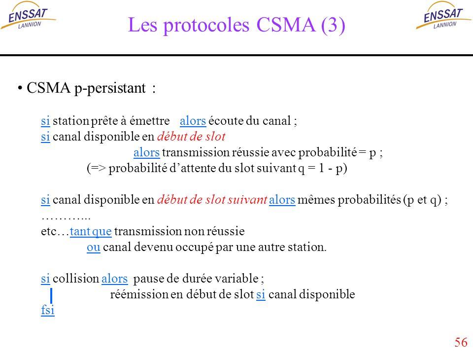56 Les protocoles CSMA (3) CSMA p-persistant : si station prête à émettre alors écoute du canal ; si canal disponible en début de slot alors transmission réussie avec probabilité = p ; (=> probabilité dattente du slot suivant q = 1 - p) si canal disponible en début de slot suivant alors mêmes probabilités (p et q) ; ………...