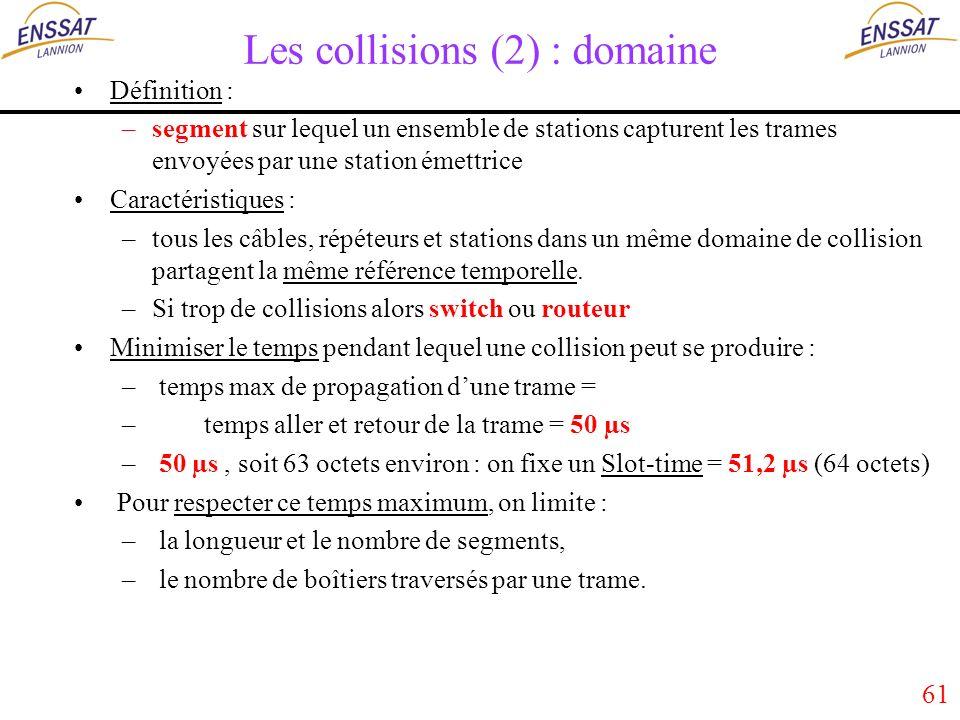 61 Les collisions (2) : domaine Définition : –segment sur lequel un ensemble de stations capturent les trames envoyées par une station émettrice Caractéristiques : –tous les câbles, répéteurs et stations dans un même domaine de collision partagent la même référence temporelle.