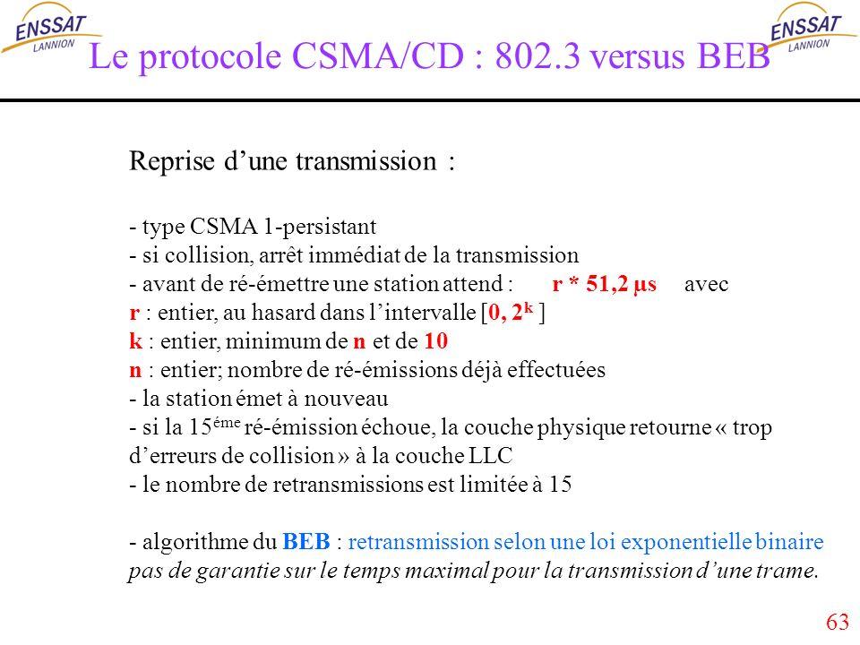 63 Le protocole CSMA/CD : 802.3 versus BEB Reprise dune transmission : - type CSMA 1-persistant - si collision, arrêt immédiat de la transmission - avant de ré-émettre une station attend : r * 51,2 µs avec r : entier, au hasard dans lintervalle [0, 2 k ] k : entier, minimum de n et de 10 n : entier; nombre de ré-émissions déjà effectuées - la station émet à nouveau - si la 15 éme ré-émission échoue, la couche physique retourne « trop derreurs de collision » à la couche LLC - le nombre de retransmissions est limitée à 15 - algorithme du BEB : retransmission selon une loi exponentielle binaire pas de garantie sur le temps maximal pour la transmission dune trame.