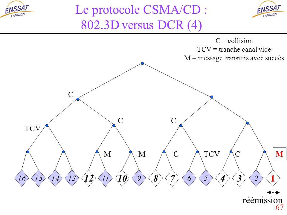 67 Le protocole CSMA/CD : 802.3D versus DCR (4) 16151413 12 11 10 9 87 65 43 2 1 M MMC C C C TCV C réémission C = collision TCV = tranche canal vide M = message transmis avec succès