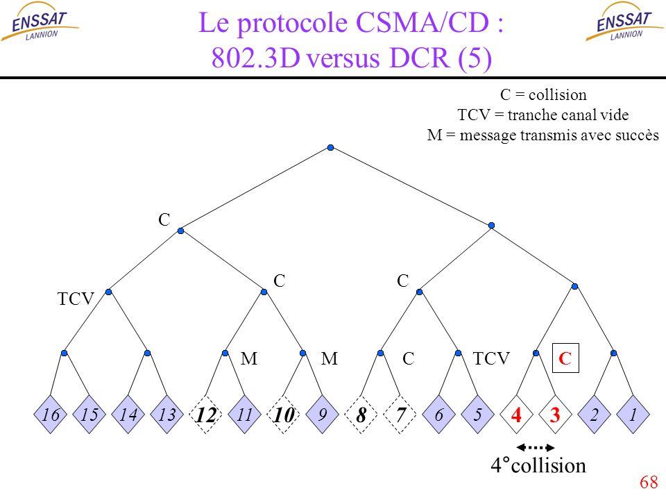 68 Le protocole CSMA/CD : 802.3D versus DCR (5) 16151413 12 11 10 9 87 65 43 21 MMC C C C TCV C 4°collision C = collision TCV = tranche canal vide M = message transmis avec succès