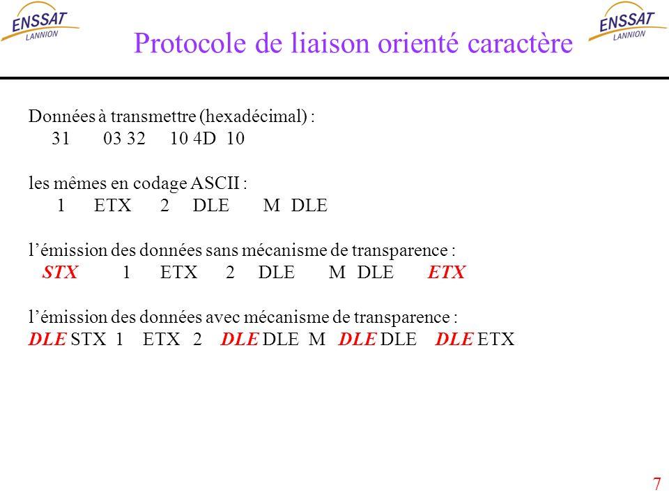7 Protocole de liaison orienté caractère Données à transmettre (hexadécimal) : 31 0332 104D 10 les mêmes en codage ASCII : 1ETX2DLE MDLE lémission des données sans mécanisme de transparence : STX 1ETX2DLE MDLE ETX lémission des données avec mécanisme de transparence : DLE STX 1 ETX2 DLE DLE M DLE DLE DLE ETX