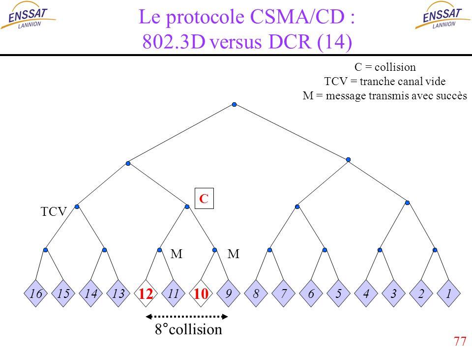 77 Le protocole CSMA/CD : 802.3D versus DCR (14) 16151413 12 11 10 987654321 MM C TCV 8°collision C = collision TCV = tranche canal vide M = message transmis avec succès