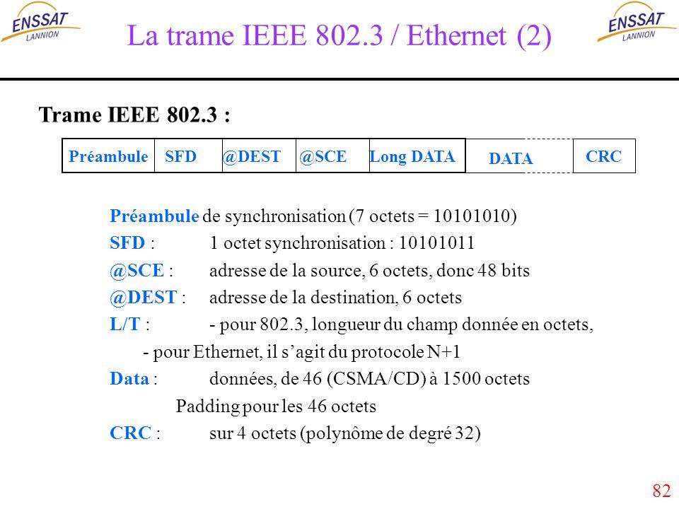 82 La trame IEEE 802.3 / Ethernet (2) Préambule de synchronisation (7 octets = 10101010) SFD : 1 octet synchronisation : 10101011 @SCE :adresse de la source, 6 octets, donc 48 bits @DEST : adresse de la destination, 6 octets L/T :- pour 802.3, longueur du champ donnée en octets, - pour Ethernet, il sagit du protocole N+1 Data : données, de 46 (CSMA/CD) à 1500 octets Padding pour les 46 octets CRC : sur 4 octets (polynôme de degré 32) Trame IEEE 802.3 : Préambule SFD @DEST @SCE Long DATA CRC DATA
