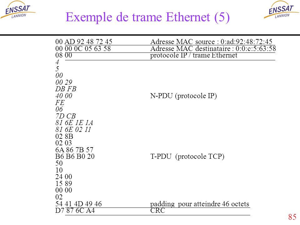 85 Exemple de trame Ethernet (5) 00 AD 92 48 72 45 00 00 0C 05 63 58 08 00 4 5 00 00 29 DB FB 40 00 FE 06 7D CB 81 6E 1E 1A 81 6E 02 11 02 8B 02 03 6A 86 7B 57 B6 B6 B0 20 50 10 24 00 15 89 00 02 54 41 4D 49 46 D7 87 6C A4 Adresse MAC source : 0:ad:92:48:72:45 Adresse MAC destinataire : 0:0:c:5:63:58 protocole IP / trame Ethernet N-PDU (protocole IP) T-PDU (protocole TCP) padding pour atteindre 46 octets CRC
