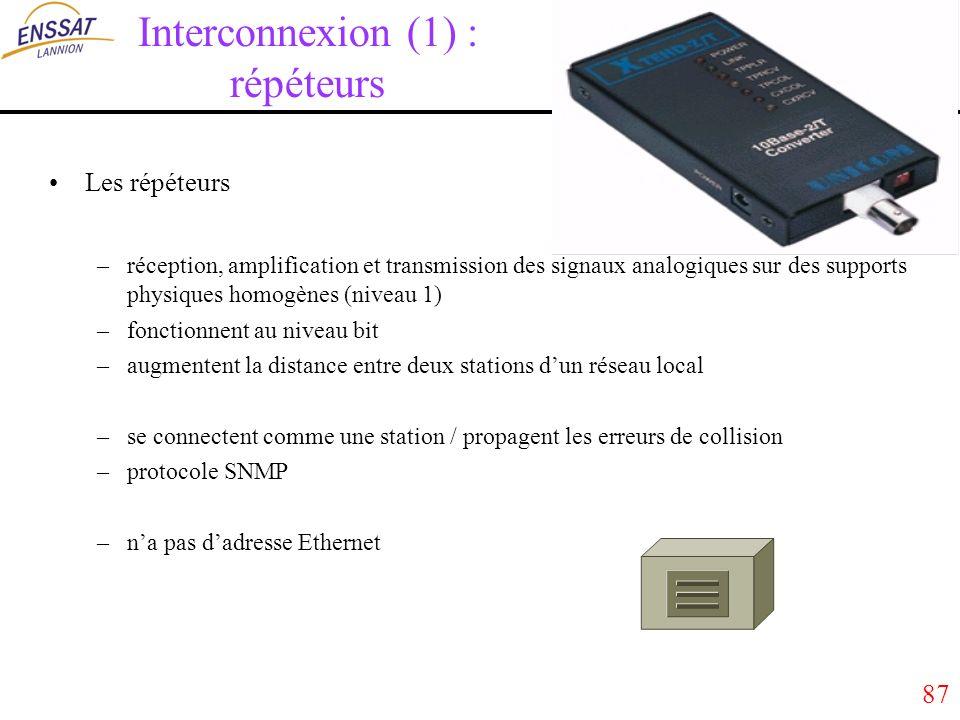 87 Interconnexion (1) : répéteurs Les répéteurs –réception, amplification et transmission des signaux analogiques sur des supports physiques homogènes (niveau 1) –fonctionnent au niveau bit –augmentent la distance entre deux stations dun réseau local –se connectent comme une station / propagent les erreurs de collision –protocole SNMP –na pas dadresse Ethernet