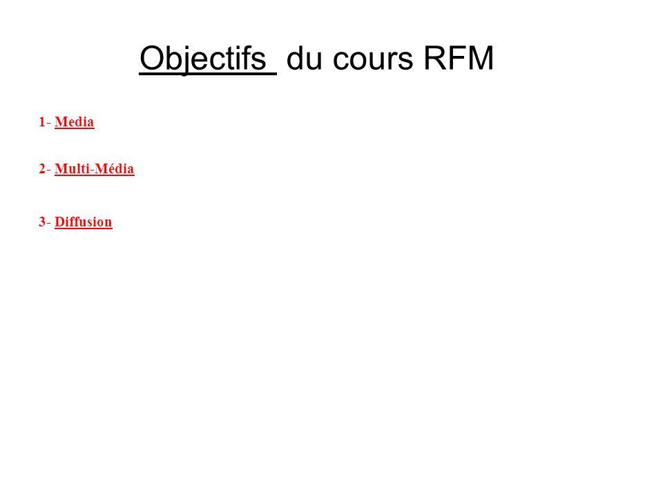 Objectifs du cours RFM 1- Media 2- Multi-Média 3- Diffusion