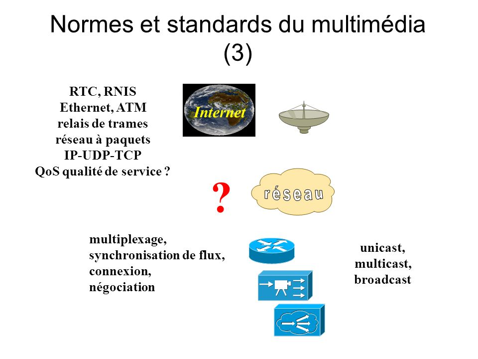 Normes et standards du multimédia (3) Internet .