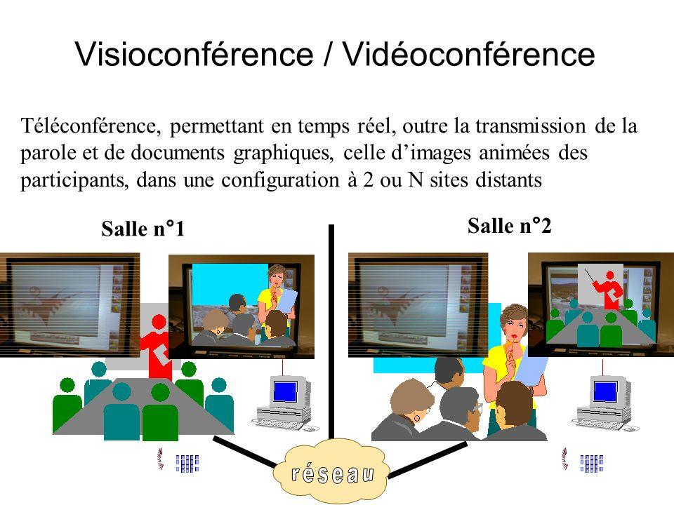 Visioconférence / Vidéoconférence Téléconférence, permettant en temps réel, outre la transmission de la parole et de documents graphiques, celle dimages animées des participants, dans une configuration à 2 ou N sites distants Salle n°1 Salle n°2