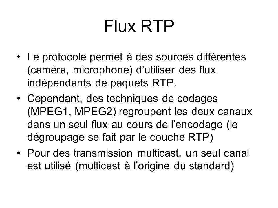 Flux RTP Le protocole permet à des sources différentes (caméra, microphone) dutiliser des flux indépendants de paquets RTP.