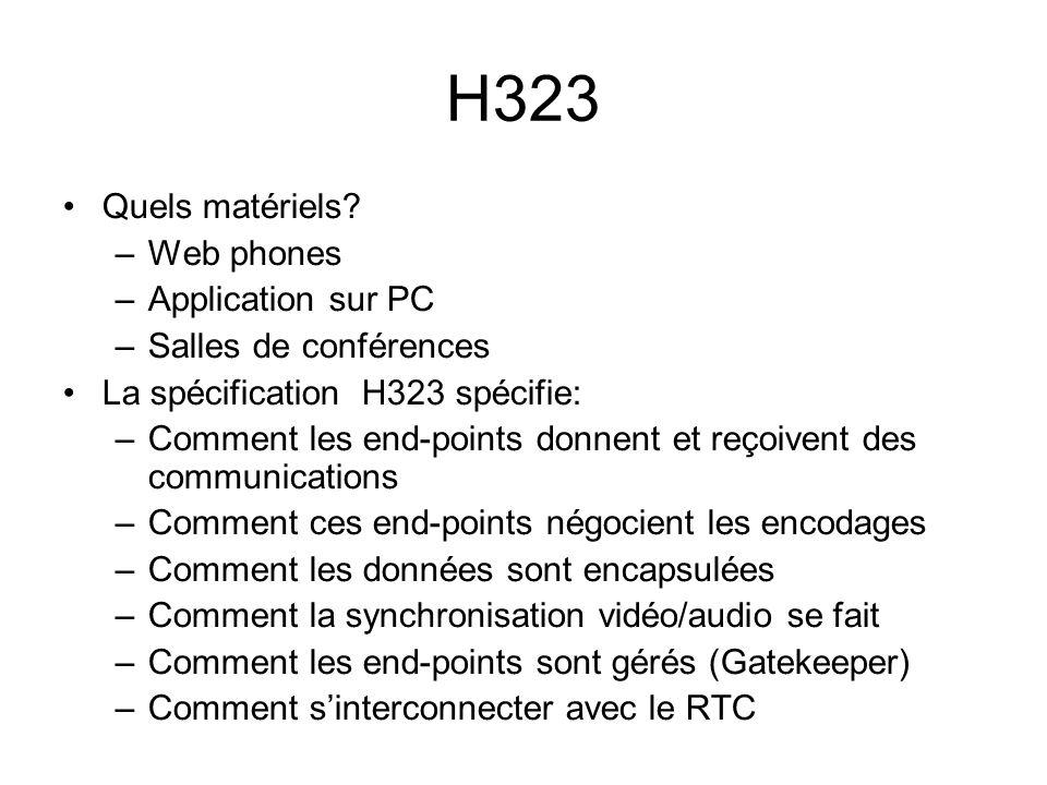 H323 Quels matériels.