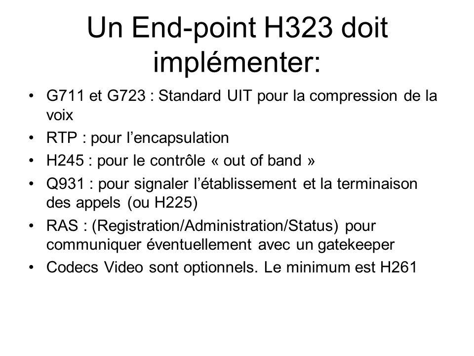 Un End-point H323 doit implémenter: G711 et G723 : Standard UIT pour la compression de la voix RTP : pour lencapsulation H245 : pour le contrôle « out of band » Q931 : pour signaler létablissement et la terminaison des appels (ou H225) RAS : (Registration/Administration/Status) pour communiquer éventuellement avec un gatekeeper Codecs Video sont optionnels.