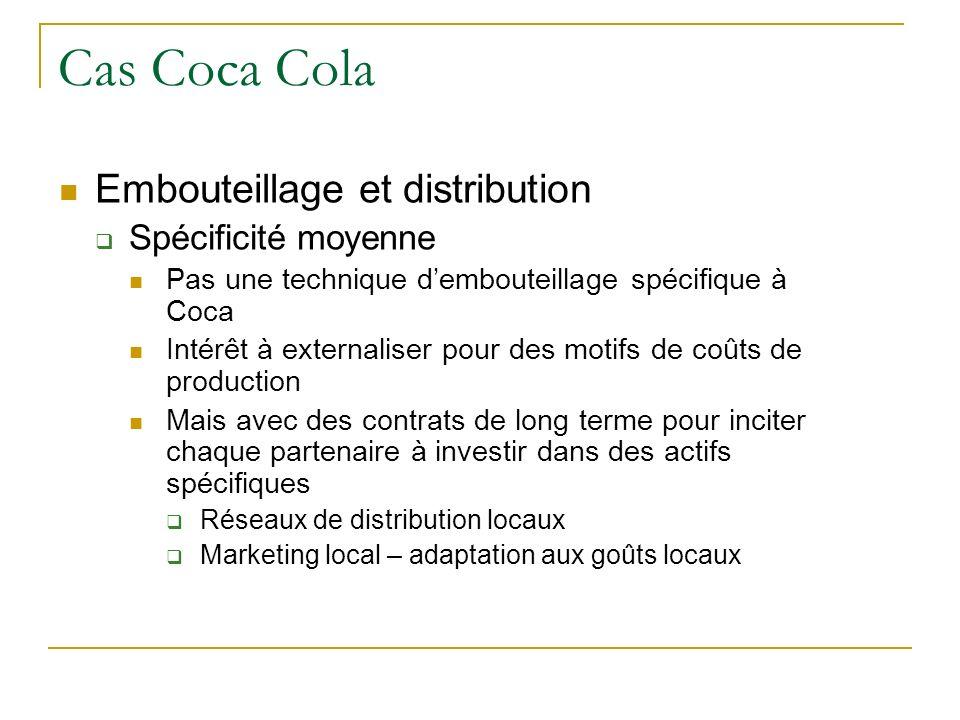 Cas Coca Cola Embouteillage et distribution Spécificité moyenne Pas une technique dembouteillage spécifique à Coca Intérêt à externaliser pour des mot