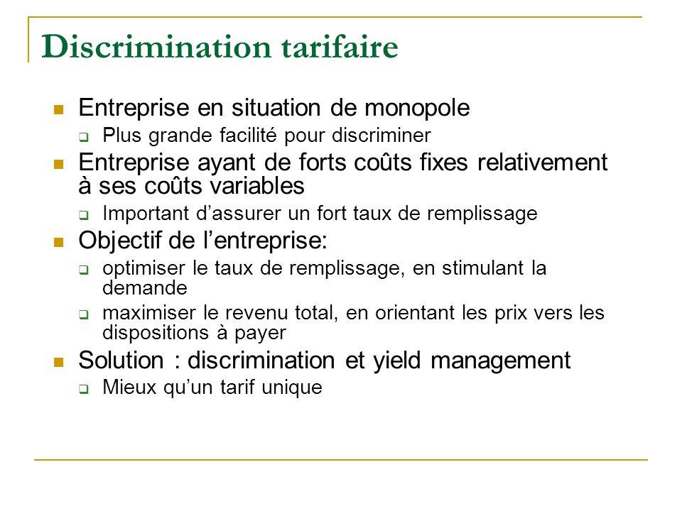Discrimination tarifaire Entreprise en situation de monopole Plus grande facilité pour discriminer Entreprise ayant de forts coûts fixes relativement