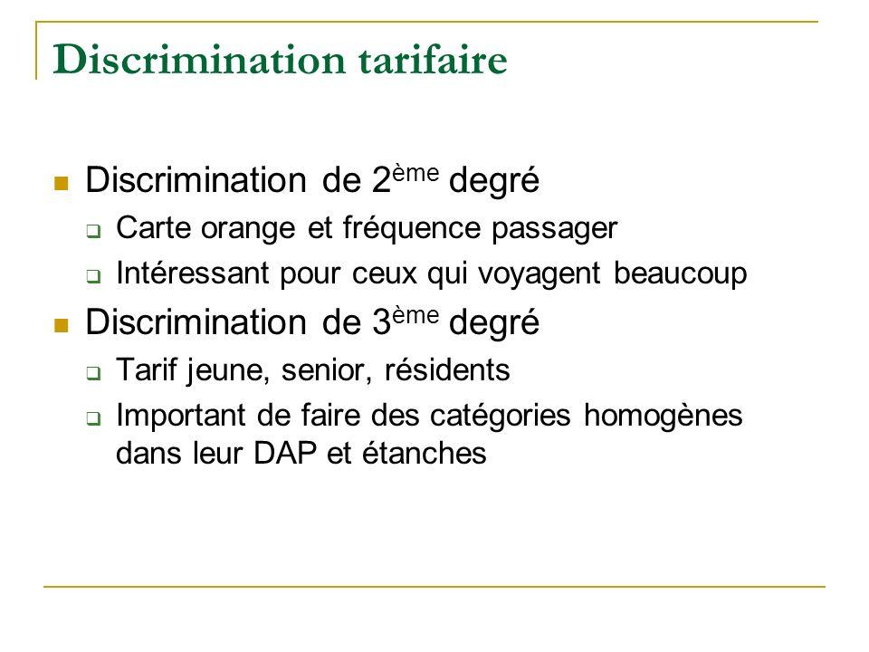 Discrimination tarifaire Discrimination de 2 ème degré Carte orange et fréquence passager Intéressant pour ceux qui voyagent beaucoup Discrimination d