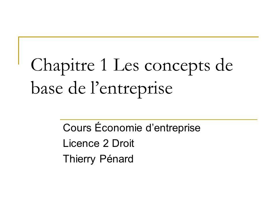 Chapitre 1 Les concepts de base de lentreprise Cours Économie dentreprise Licence 2 Droit Thierry Pénard