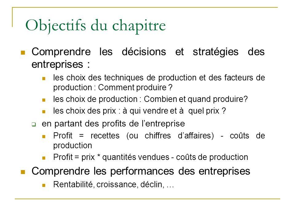 Objectifs du chapitre Comprendre les décisions et stratégies des entreprises : les choix des techniques de production et des facteurs de production :