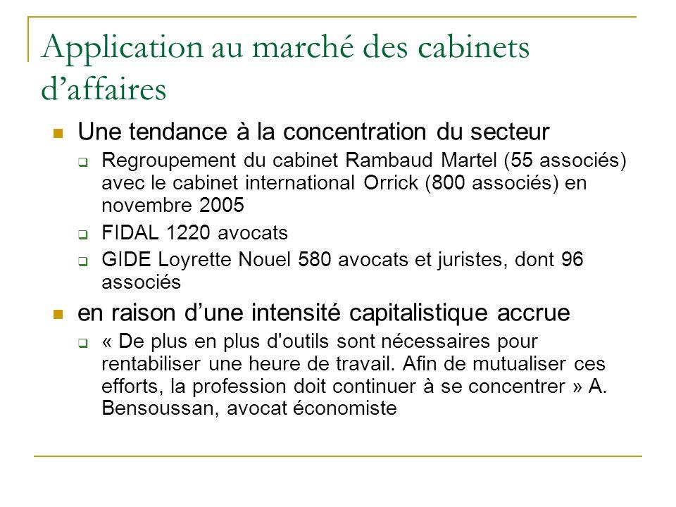 Application au marché des cabinets daffaires Une tendance à la concentration du secteur Regroupement du cabinet Rambaud Martel (55 associés) avec le c