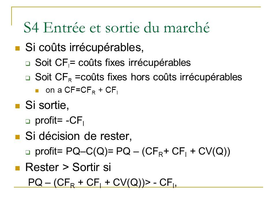 S4 Entrée et sortie du marché Si coûts irrécupérables, Soit CF I = coûts fixes irrécupérables Soit CF R =coûts fixes hors coûts irrécupérables on a CF
