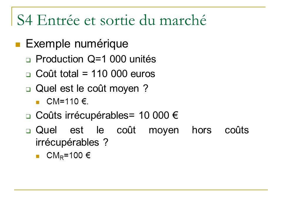 S4 Entrée et sortie du marché Exemple numérique Production Q=1 000 unités Coût total = 110 000 euros Quel est le coût moyen ? CM=110. Coûts irrécupéra