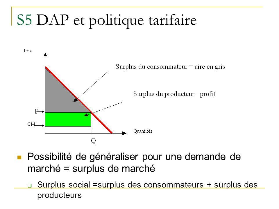 S5 DAP et politique tarifaire Possibilité de généraliser pour une demande de marché = surplus de marché Surplus social =surplus des consommateurs + su