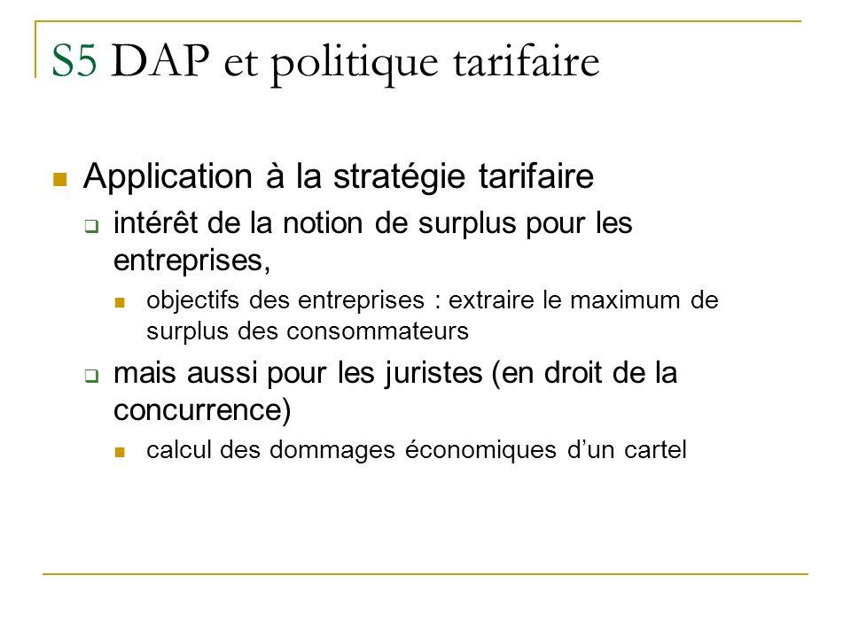 S5 DAP et politique tarifaire Application à la stratégie tarifaire intérêt de la notion de surplus pour les entreprises, objectifs des entreprises : e