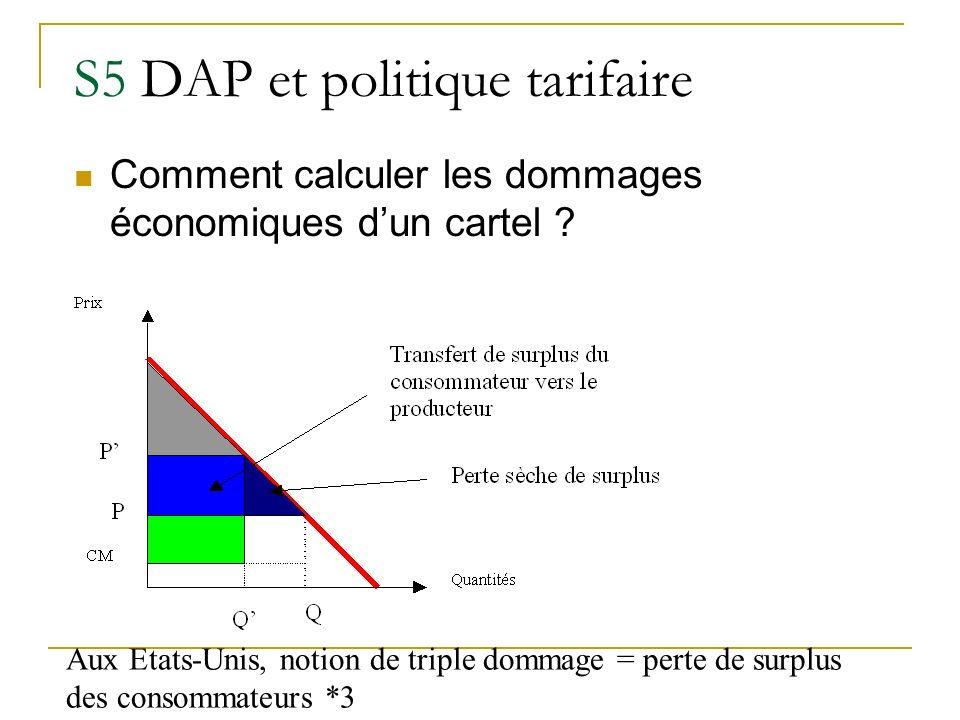 S5 DAP et politique tarifaire Comment calculer les dommages économiques dun cartel ? Aux Etats-Unis, notion de triple dommage = perte de surplus des c