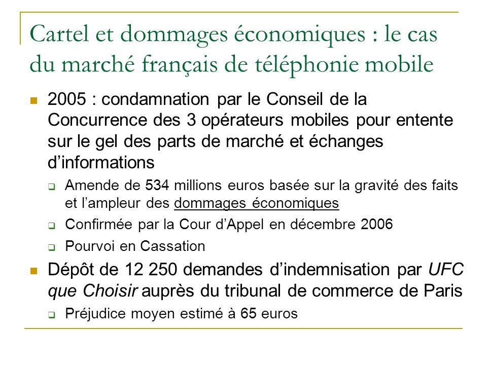 Cartel et dommages économiques : le cas du marché français de téléphonie mobile 2005 : condamnation par le Conseil de la Concurrence des 3 opérateurs