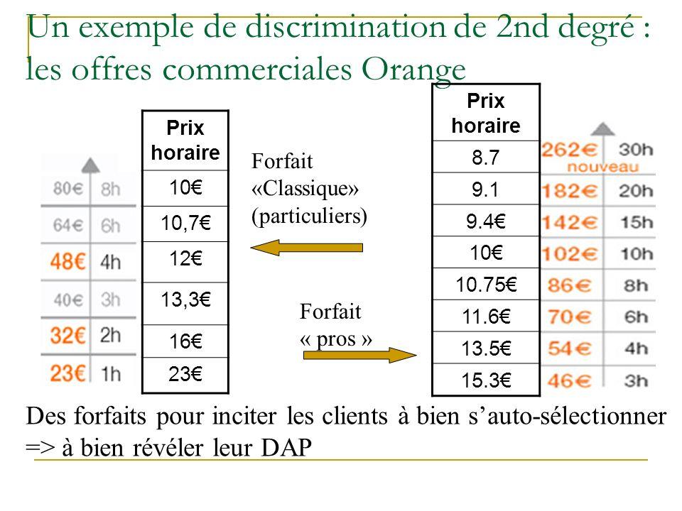 Un exemple de discrimination de 2nd degré : les offres commerciales Orange Prix horaire 10 10,7 12 13,3 16 23 Prix horaire 8.7 9.1 9.4 10 10.75 11.6 1