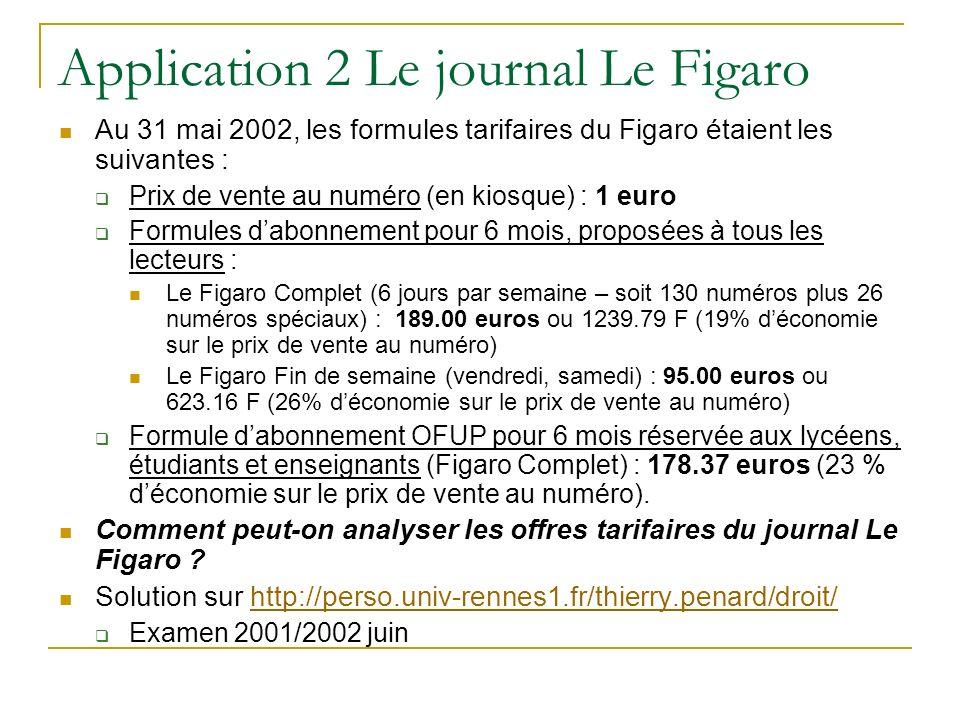 Application 2 Le journal Le Figaro Au 31 mai 2002, les formules tarifaires du Figaro étaient les suivantes : Prix de vente au numéro (en kiosque) : 1