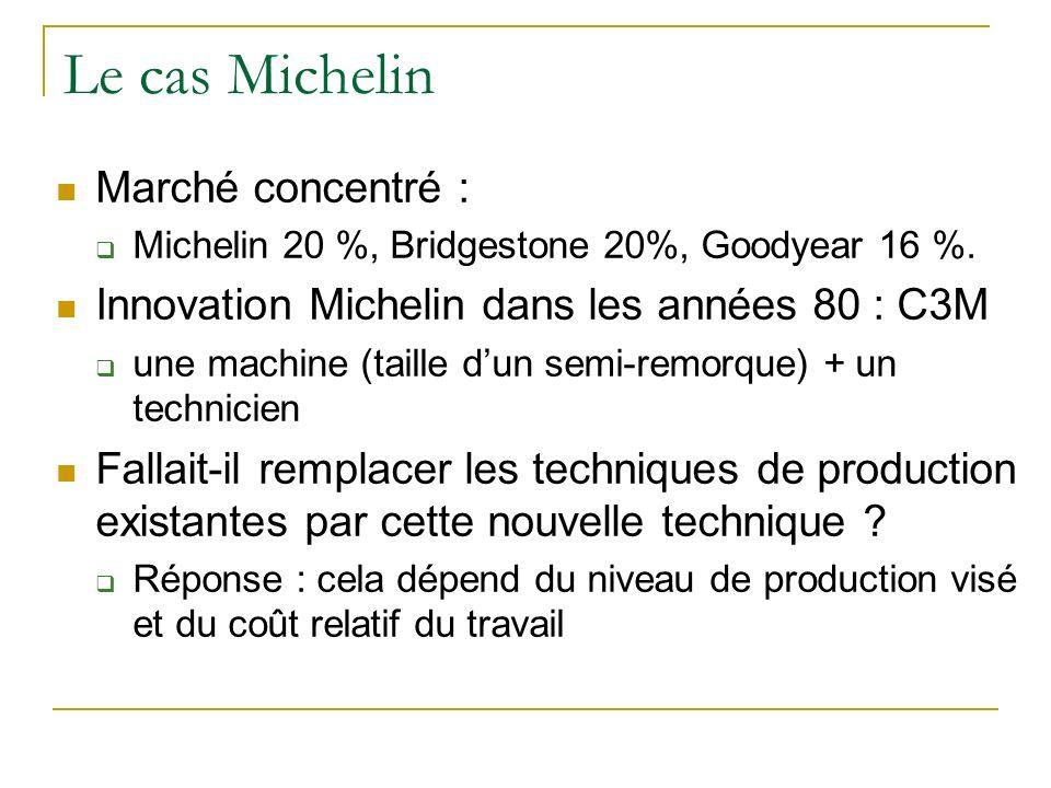 Le cas Michelin Marché concentré : Michelin 20 %, Bridgestone 20%, Goodyear 16 %. Innovation Michelin dans les années 80 : C3M une machine (taille dun