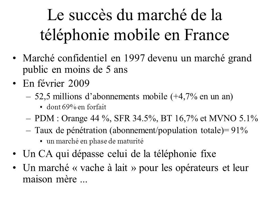 Le succès du marché de la téléphonie mobile en France Marché confidentiel en 1997 devenu un marché grand public en moins de 5 ans En février 2009 –52,
